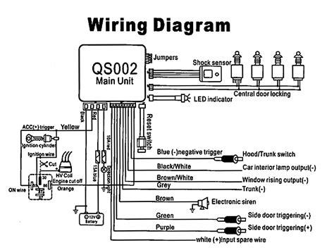 basic car alarm wire diagram crest wiring