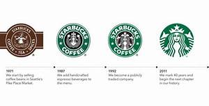 7 of our favorite rebrands – and what we can learn from ...