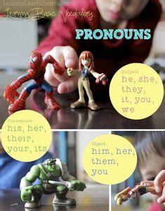Актер, продюсер, режиссер, сценарист, актер: Spanish Subject Pronouns Chart   ... review how to ...