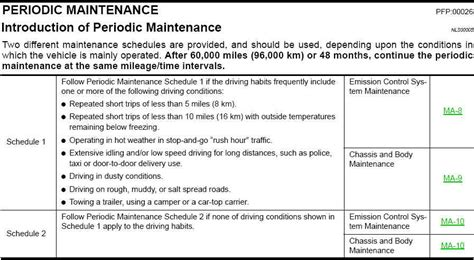 nissan scheduled maintenance scheduled maintenance my350z nissan 350z and 370z