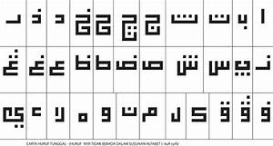 Kufi Calligraphy Font Pin On Lettering Calligraphy Collection