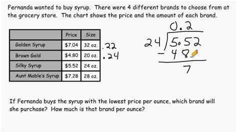 decimal division price  ounce unit rates youtube