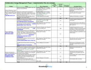 Windows Server Resume Sle by Restaurant Server Resume Sle 28 100 Restaurant Manager Resume Skills 28 Images 25 Best 100