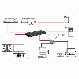 Usb And Switch Wiring Diagram