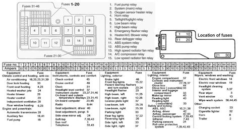 Fuse Box Diagram For Mack Engine Wiring Images