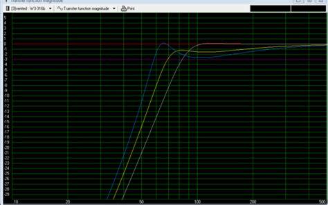 bassreflex berechnen bau eines bassgeh  computerbase