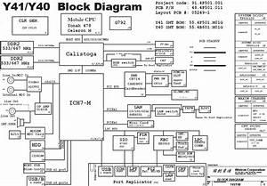 Fujitsu Amilo  U2013 Laptop Schematic