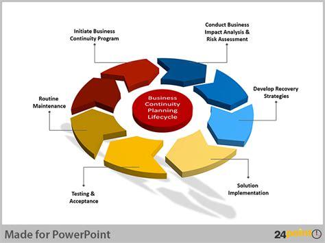 Internet powerpoint presentation case cohort study wiki speech homework letter speech homework letter