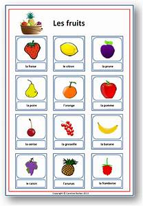 Fruit Words French Revision Poster School or Homeschool
