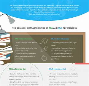Mla Requirements Academic Writing Styles Infographic E Learning Infographics