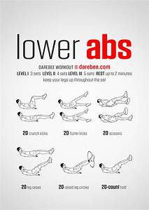 Trx Workouts For Lower Abs