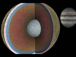 Europa is the sixth moon of the planet Jupiter. - YouTube