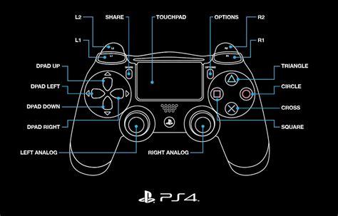 Ps4 Controller Diagram by La Coincidencia De Los Controles De Mortal Kombat