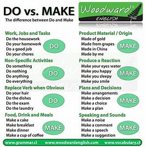 Difference between DO and MAKE | Woodward English