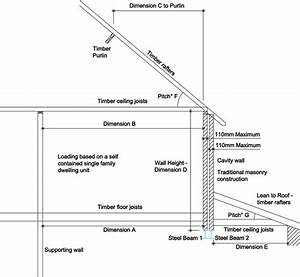 Calculations For Steel Beams Supporting Cavity Wall  Floor