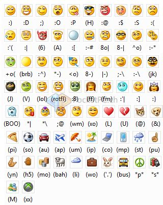 hotspot chat smiley code update 2012