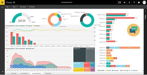 power bi templates 4 tips for optimal strategy with power bi livetiles