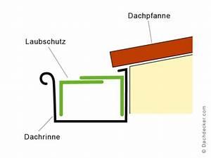 Dachrinne Reinigen Werkzeug : laubschutz f r dachrinnen stoppt das verstopfen durch laub ~ Whattoseeinmadrid.com Haus und Dekorationen