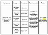 Гипертония и магний в6