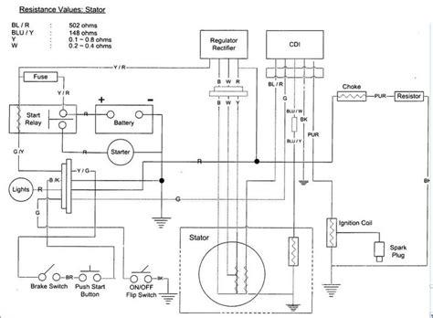 Chinese Atv Wiring Diagram Dogboi Info