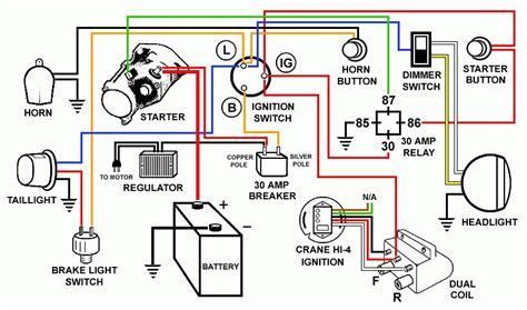 harley davidson starter relay wiring diagrams best site
