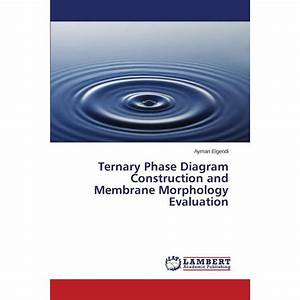Ternary Phase Diagram Construction And Membrane Morphology
