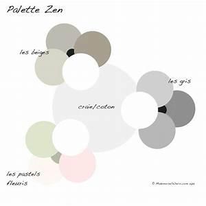 les 25 meilleures idees concernant couleurs de peinture de With couleur peinture salon zen 0 couleur peinture salon conseils et 90 photos pour vous