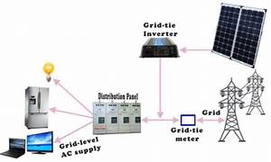 Components of a Solar Electric Generating System ...