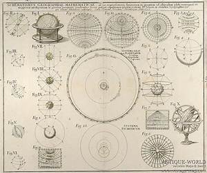 Vintage Solar System Chart - Pics about space