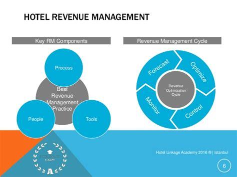 principles  revenue management