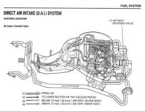 Direct Air Injection - Cbr Forum