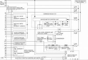 Wiring Diagram Ecu Grand Max