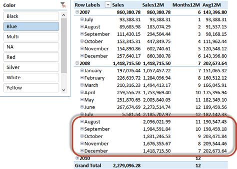 trailing 12 month chart excel template excel formula add 12 months date and time functions