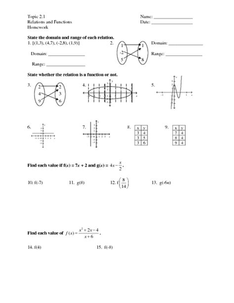 relations and functions worksheet worksheets