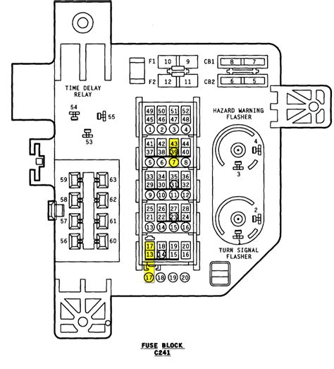Dodge Ram Fuse Box Diagram Wiring Source
