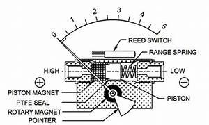 Pg Differential Pressure Guage