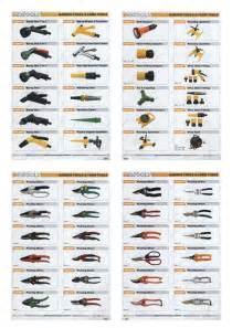 Garden Tools List Name