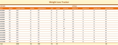 weight tracking templates spreadsheets word excel