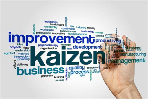 kaizen  improve  manufacturing production