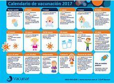 Vacunas Vacunar