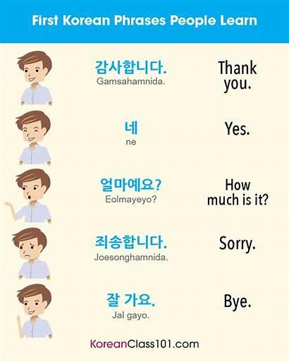 Korean Phrases Learn Japanese Language Japanesepod101 Words
