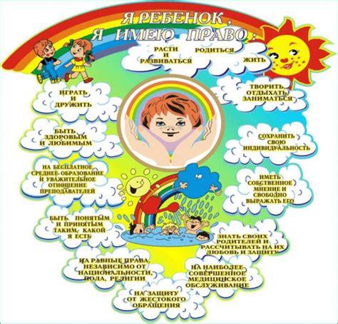 Защита прав ребенка в школе московской области