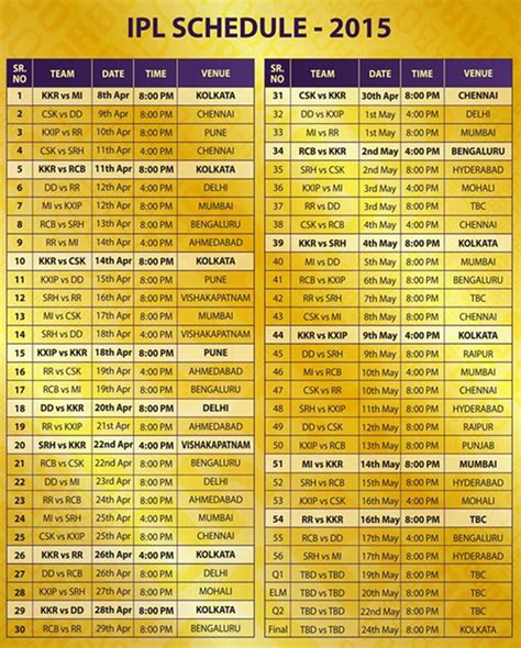 ipl 2015 schedule tv telecast and live info