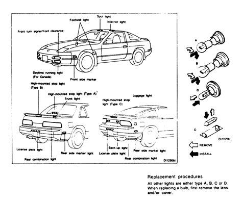 300zx Turn Light Wiring Diagram by Repair Guides Lighting Signal And Marker Lights