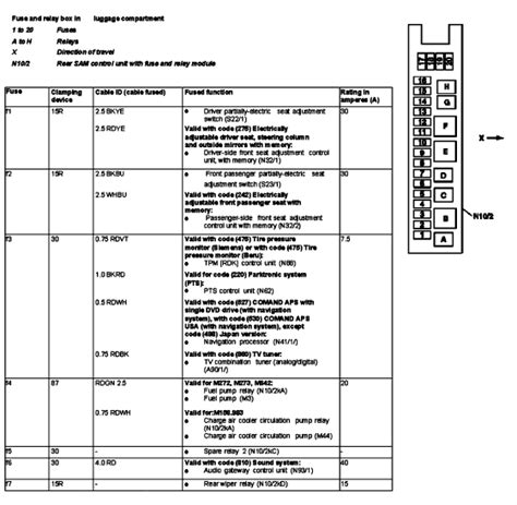 Electrical Diagram For Rear Fuse Panel Mbworld