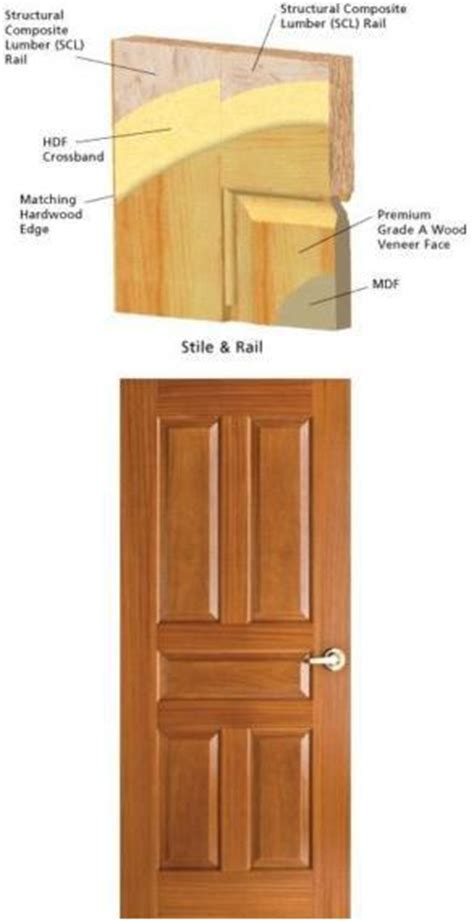 stile and rail wood doors heritage stile rail wood doors vt industries inc