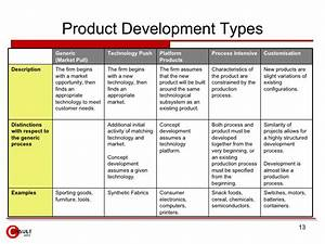 new product development With product development proposal template