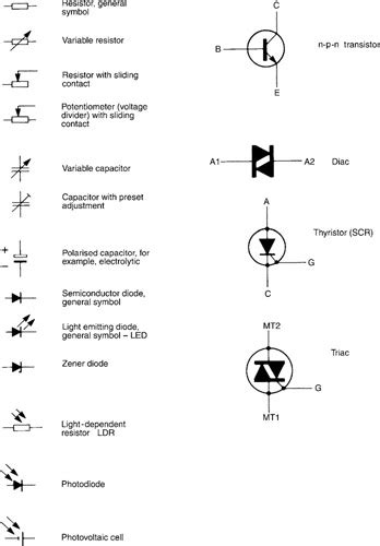 Chapter Electronic Components Engineering