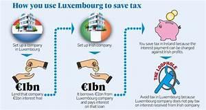 Lux Leaks | The Irish Times