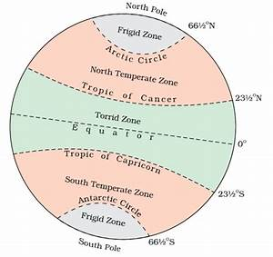Diagram On Heat Zones Of Earth